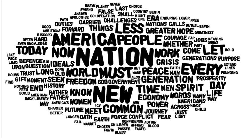 barack obama's inauguration speech as a wordcloud by wordle